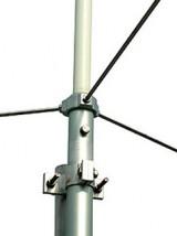 Антенны УКВ для радиомодемов